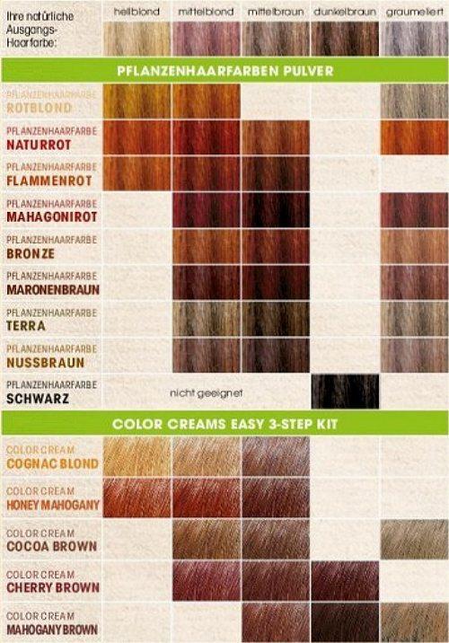 Keinplunder-naturkosmetik Haar-Pflege u0026gt; Pflanzen-Haarfarbe